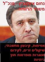 נחום איצקוביץ' מנכ'ל משרד הרווחה - אטימות, קיבעון מחשבתי, שיקולים זרים, לקידום מסגרות מופרטות חוץ ביתיות
