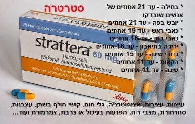 סטרטרה – סיכון לאובדנות בקרב ילדים ומתבגרים